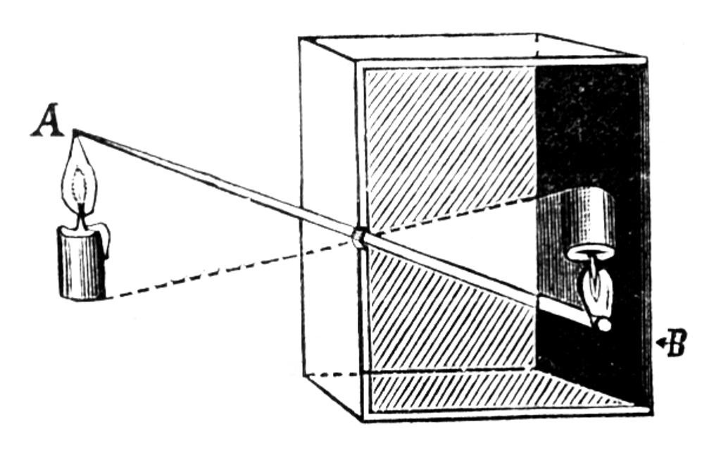 01 - Il principio della camera oscura